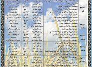 جدول برنامه های هفته دولت در شهرستان شفت منتشر شد